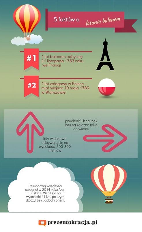 5 faktów o lataniu balonem - infografika